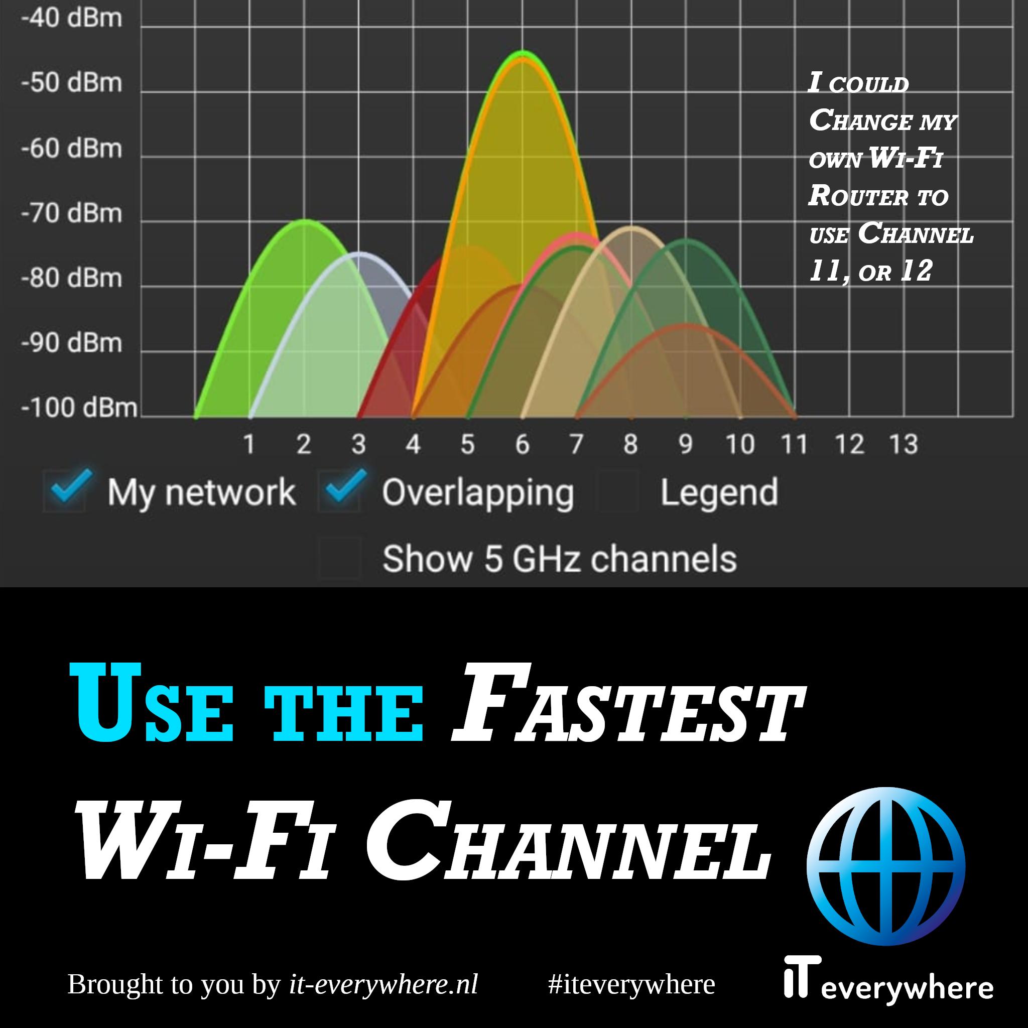 Stel de snelste Wi-Fi channel in