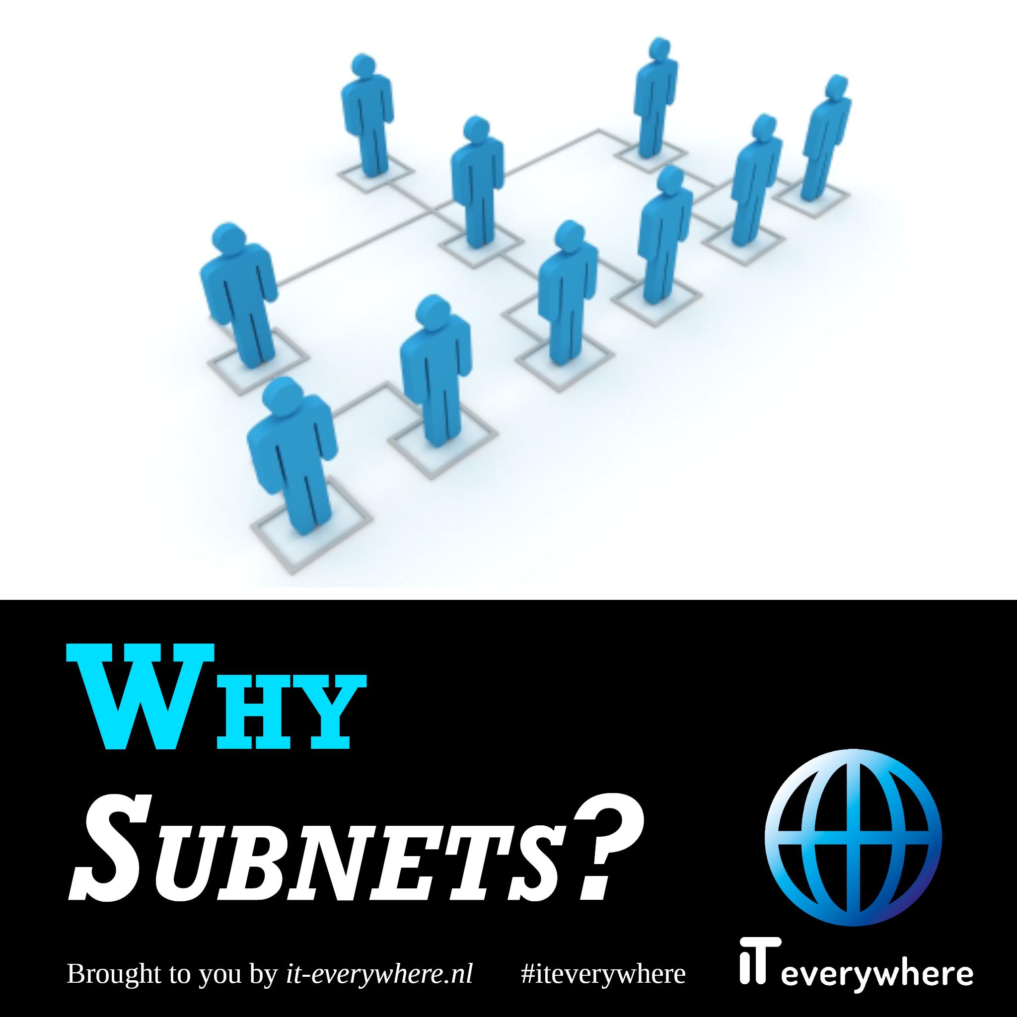 Waarom subnets?